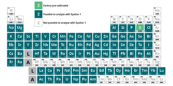 Periodic Table FUELS MP style.jpg