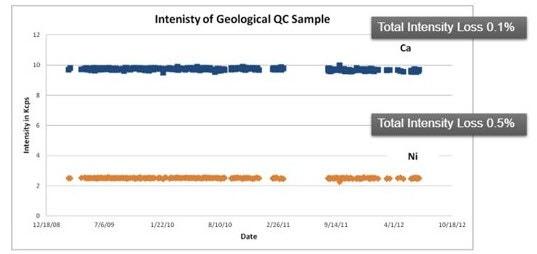 SST R-mAX track record graph.jpg