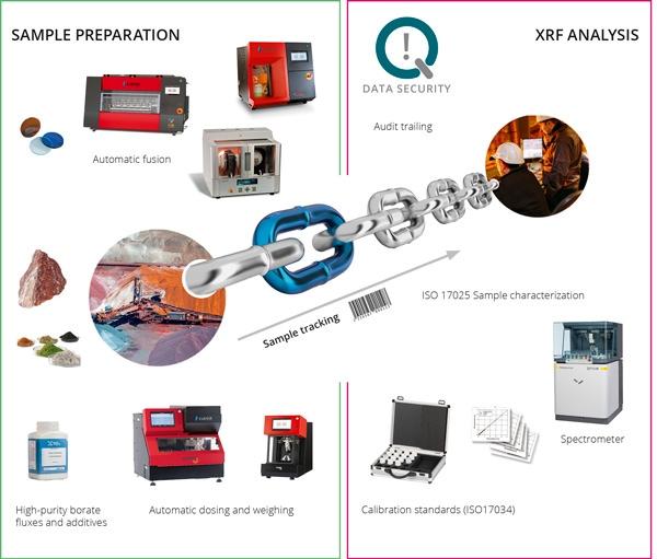 Analytical-Chain-visual-300dpi-NEW.jpg