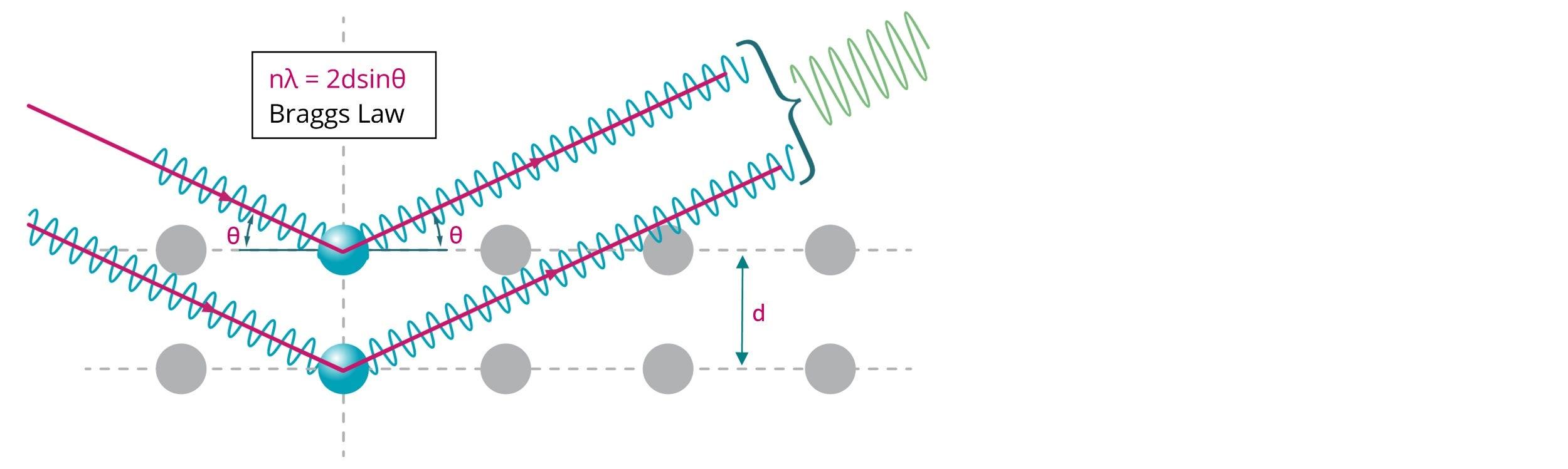 Fig-1-WP201201CharacterizationCatalyticMaterialsXRD.jpg
