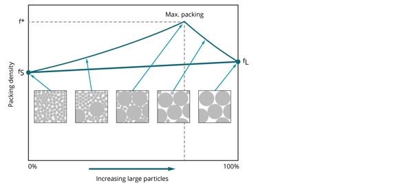 Figure-2-AN210408-Polymer-Powder-Particle-Size-Shape.jpg