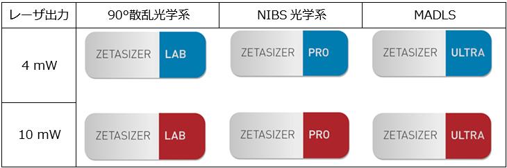 zetasizer ad1-1.png