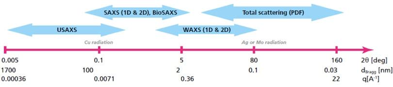 x-ray-scattering_0001.jpg