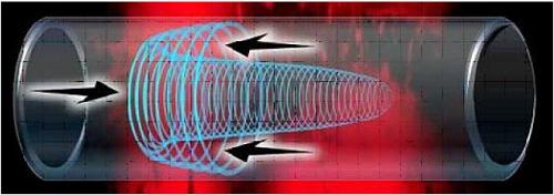 FAQ160705Electroosmosis3