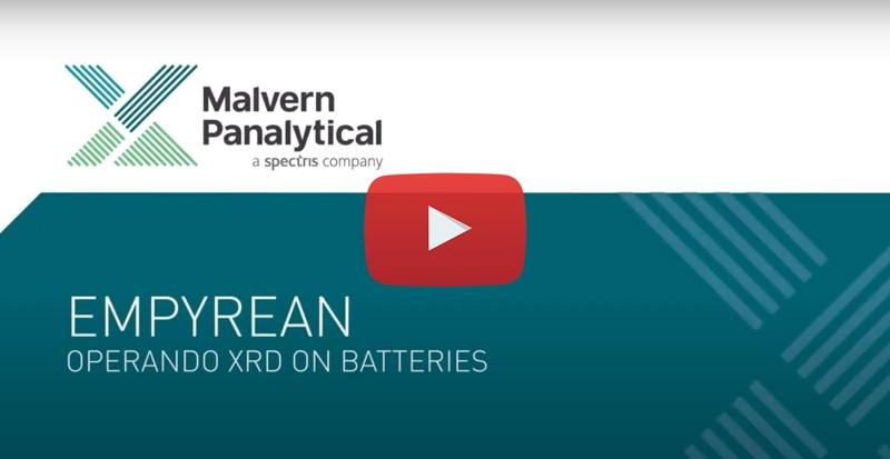 Battery campaign - image webinar 2