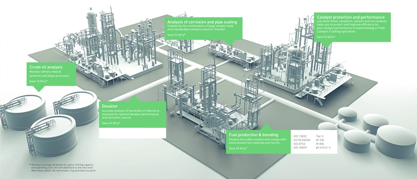 Refinery PROCESS.jpg