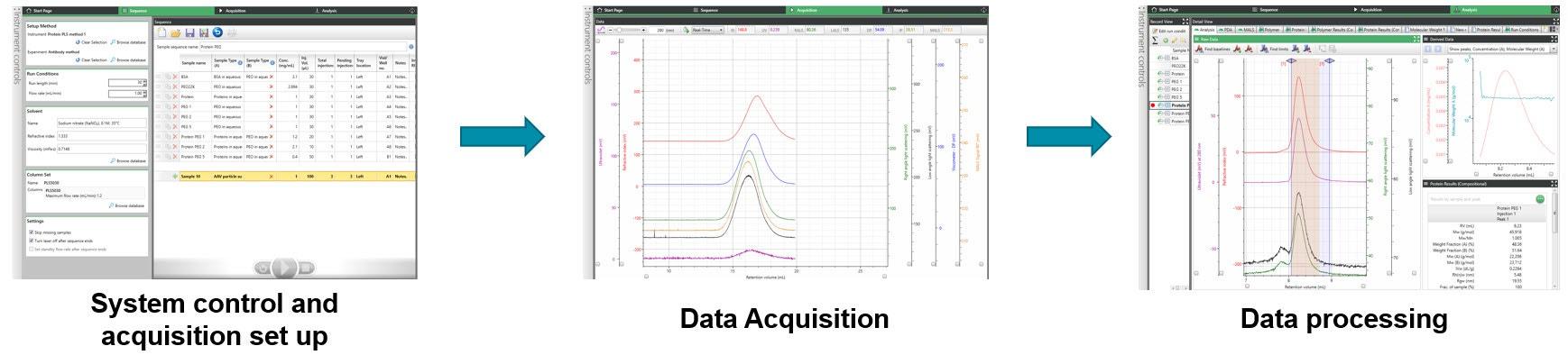 Omnisec software data action diagram.jpg