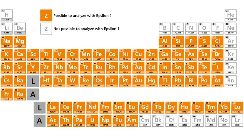 Epsilon 1 mining image urtaz Images