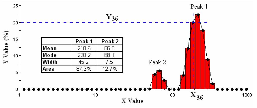 FAQ160617peakstatisticsfig1