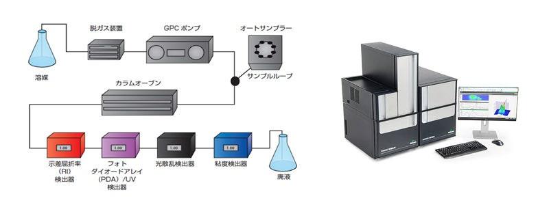 jp-technology-gpc-02.jpg