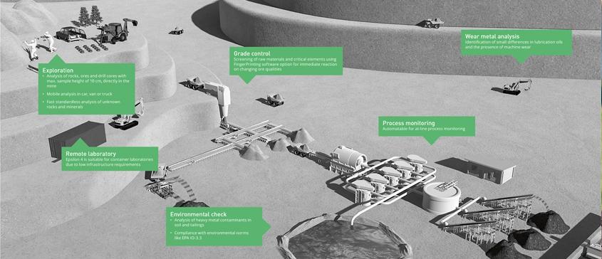 The mining process.jpg