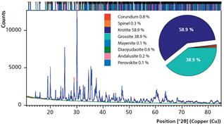 Rietveld analysis_JP.png