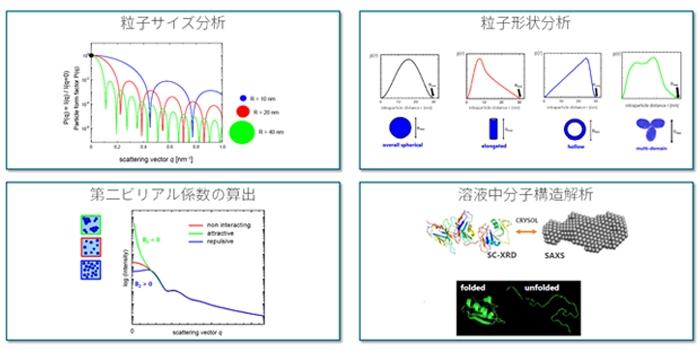 jp-technology-saxs-img03.jpg